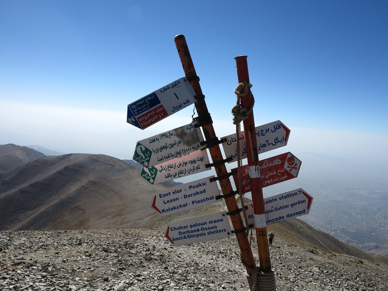 SIgn post showing many places